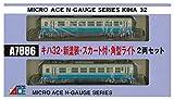 マイクロエース Nゲージ キハ32・新塗装・スカート付・角型ライト 2両セット A7886 鉄道模型 ディーゼルカー