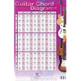 GUITAR CHORD DIAGRAMS POSTER: 22 Inch. X 34 Inch. Poster