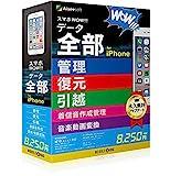 iPod 動画変換ソフト