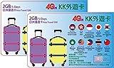 【KK】2枚セット アジア 10ヶ国 4G-LTE/3G 5日間 2GB データ通信 プリペイドSIMカード カンボジア 香港 インドネシア 日本 韓国 マカオ マレーシア フィリピン タイ 台湾 Asia Travel SIM Card 外遊カード
