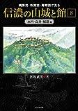 縄張図・断面図・鳥瞰図で見る信濃の山城と館〈8〉水内・高井・補遺編