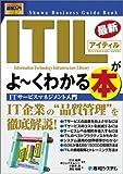 図解入門ビジネス最新ITILがよ~くわかる本 (How‐nual visual Guide Book)