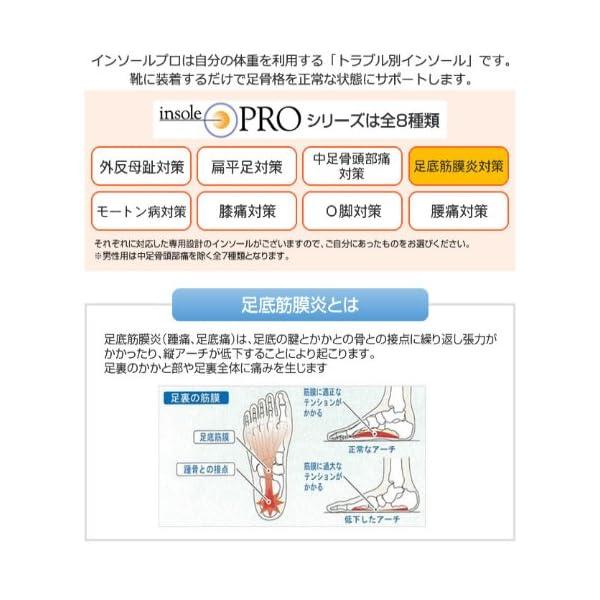 インソールプロ 足底筋膜炎対策 レディスの紹介画像4