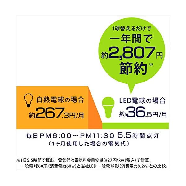 アイリスオーヤマ LED電球 口金直径26mm...の紹介画像7