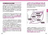 JAL 上級会員 攻略ガイド 画像