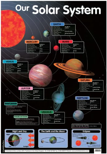 Our Solar System (Laminated posters)
