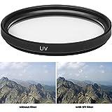 Pro Glass 58mm HD MC UV Filter For: Nikon AF-S Nikkor 50mm f/1.4G 58mm Ultraviolet Filter 58mm UV Filter 58 mm UV Filter [並行..