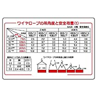 【327-08B】玉掛関係標識 吊角度と安全荷重
