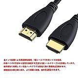 PS2専用HDMI接続コネクター PS2 toHDMI 変換アダプターHDMI出力 携帯便利 PS2 TO HDMI CONNECTOR PS2をお楽しみ(1.5M ハイスピードHDMIケーブル付属)