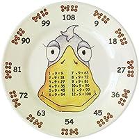 The Times倍数テーブル食器類Duke Nine bills 9インチメラミンボウル