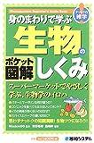 ポケット図解 身のまわりで学ぶ生物のしくみ (Shuwasystem Beginner's Guide Book) 画像