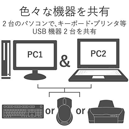 『エレコム KVMスイッチ pc切替機 USB DVI スピーカー 2台 KVM-DVHDU2』の1枚目の画像