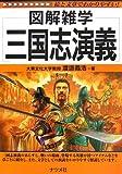 三国志演義 (図解雑学)