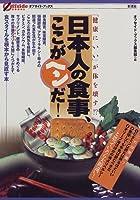 日本人の食事、ここがヘンだ! (オフサイド・ブックス)