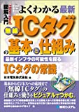 図解入門よくわかる最新無線ICタグの基本と仕組み (How‐nual Visual Guide Book)