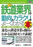 図解入門業界研究最新鉄道業界の動向とカラクリがよ~くわかる本 (How‐nual Industry Trend Guide Book)