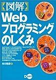 図解 Webプログラミングのしくみ