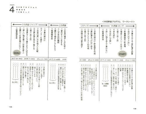 年収200万円からの貯金生活宣言