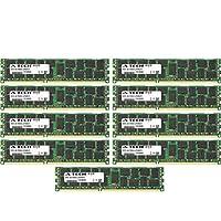 バリエーション親vp0000000003373 36GB KIT (9 x 4GB) (1066MHz) Dual Rank AM149849