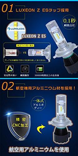 KAWASAKI オートバイ ER-6n 2006-2008 ER650A Lo JAFIRST Lumileds LEDヘッドライト H7 4000Lm 6500K 車検適合 三年保証! 1灯