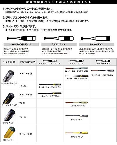 SSK(エスエスケイ)【SB318490】一般硬式用金属バット スカイビート31K WF-L90ブラック 84cm