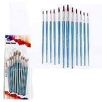 ペイントブラシ アクリル筆 油絵筆 水彩筆 画筆 平筆 丸筆 12本セットミニチュアは细い细い细部と芸术画丸头のニーロンヘア専门の漆ブラシ、アクリル、油絵青色 (ブル—)