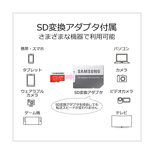 Samsung microSDXCカード 12...の紹介画像2