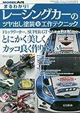 まるわかり!レーシングカーのツヤ出し塗装&工作テクニック 2017年 04 月号 [雑誌]: モデルアート 増刊