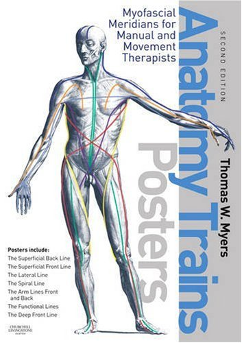 The Anatomy Trains Posters, 2e