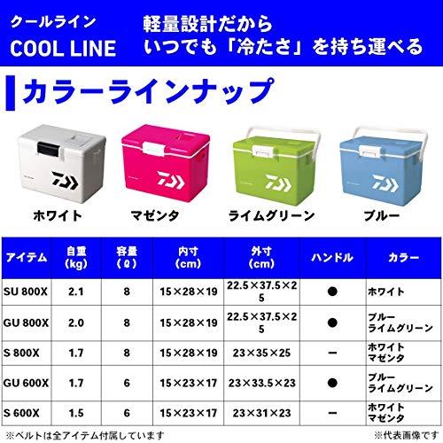 DAIWA『クールラインS800X』