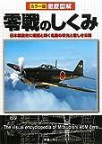 徹底図解 零戦のしくみ—日本航空史に燦然と輝く名機の栄光と悲しき末期