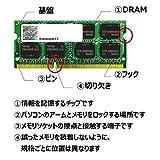 Transcend ノートPC用メモリ PC3-8500 DDR3 1066 2GB 1.5V 204pin SO-DIMM TS256MSK64V1U