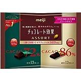 明治 チョコレート効果 アソート袋 130g ×7セット