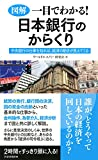 [図解]一目でわかる!日本銀行のからくり 中央銀行の仕事を知れば、経済の動きが見えてくる