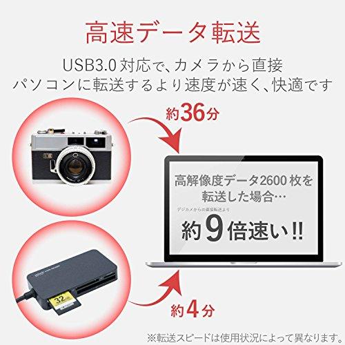『エレコム カードリーダー USB3.0 9倍速転送 スリムコネクタ ケーブル一体タイプ ブラック MR3-A006BK』の2枚目の画像