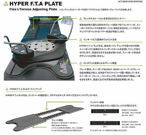 15-16 ACT GEAR / アクトギア HYPER F.T.A PLATE アルペン スノーボード プレート 在庫あります Sサイズ(46-48cm-soft)