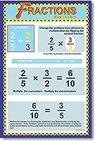 数学:分割分数–教室ポスター
