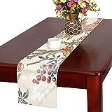 LKCDNG テーブルランナー 和風の建物 クロス 食卓カバー 麻綿製 欧米 おしゃれ 16 Inch X 72 Inch (40cm X 182cm) キッチン ダイニング ホーム デコレーション モダン リビング 洗える