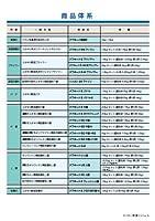 タフガードF フレッシュ 上塗 青、緑系,3分艶_15kgセット[日本ペイント]