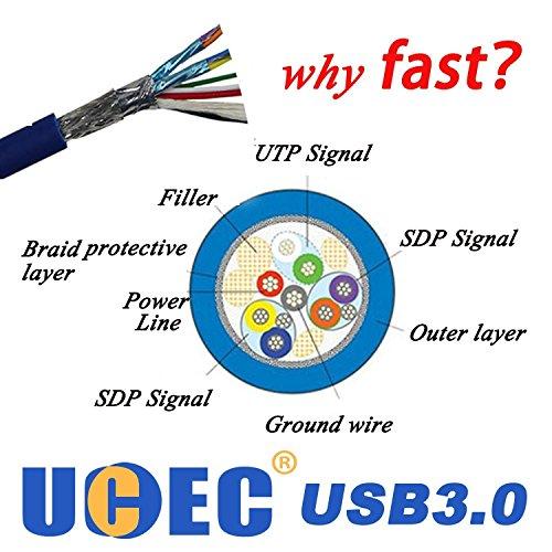 『UCEC USB 3.0ケーブル–右角度Aオスto Micro Bケーブルコネクタアダプタ UCEC_UC-4270』の4枚目の画像