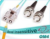 om4LC - ST曲げInsensitive 50/ 125マルチモードDXファイバーケーブル, 300 Meter