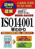 2時間でわかる図解 最新規格完全対応版ISO14001早わかり