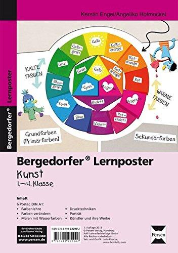 Lernposter Kunst - 1.-4. Klasse: 6 Poster fuer den Klassenraum