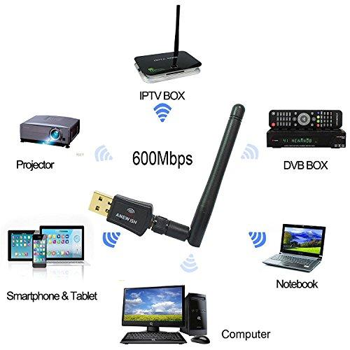 ANEWISH 600Mbps 無線LAN子機 11ac ハイパワーアンテナ 高速モデル デュアルバンド usb wifi 子機 無線lan アダプタ(11ac/n/a/g/b 5Ghz/433+2.4G/150Mbps) Windows10/vista8/7/XP 2000 MacOS 対応 WF-NEW600