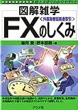 FX<外国為替証拠金取引>のしくみ (図解雑学)