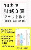 10秒で財務3表グラフを作る Excel2007/2010/2013対応 エクセル 管理職専用「超簡単」シリーズ