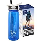 Travel Water Bottle- Purifies Water by Eliminating 99.9% of Waterborne Bacteria & Parasites, Water Well 700ml