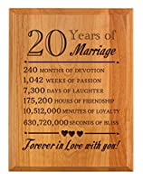 20th AnniversaryギフトForever In Love With YouオークウッドEngraved Plaque 7x9 A-P-L-OWP79-0006