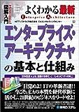 図解入門よくわかる最新エンタープライズ・アーキテクチャの基本と仕組み (How‐nual Visual Guide Book)