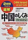2時間でわかる図解 中国のしくみ〈Version2〉 (2時間でわかる図解シリーズ)